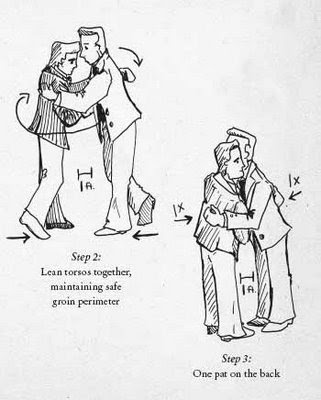 Different types of hugs and their meanings