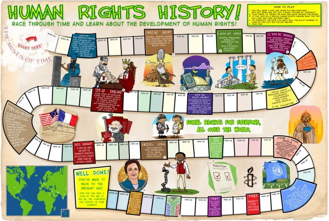 Human-Rights-Time-Line-human-rights-884732_1920_1291