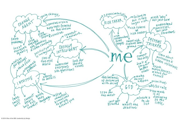 inside_mind_map_ME