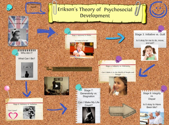 erikson-s-eight-stages-of-psychosocial-development-source